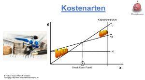 folien_kosten_break-even