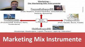 titelbild_marketing-mix