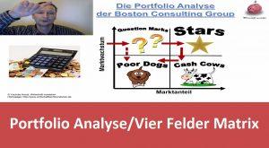 titelbild_portfolio-analyse